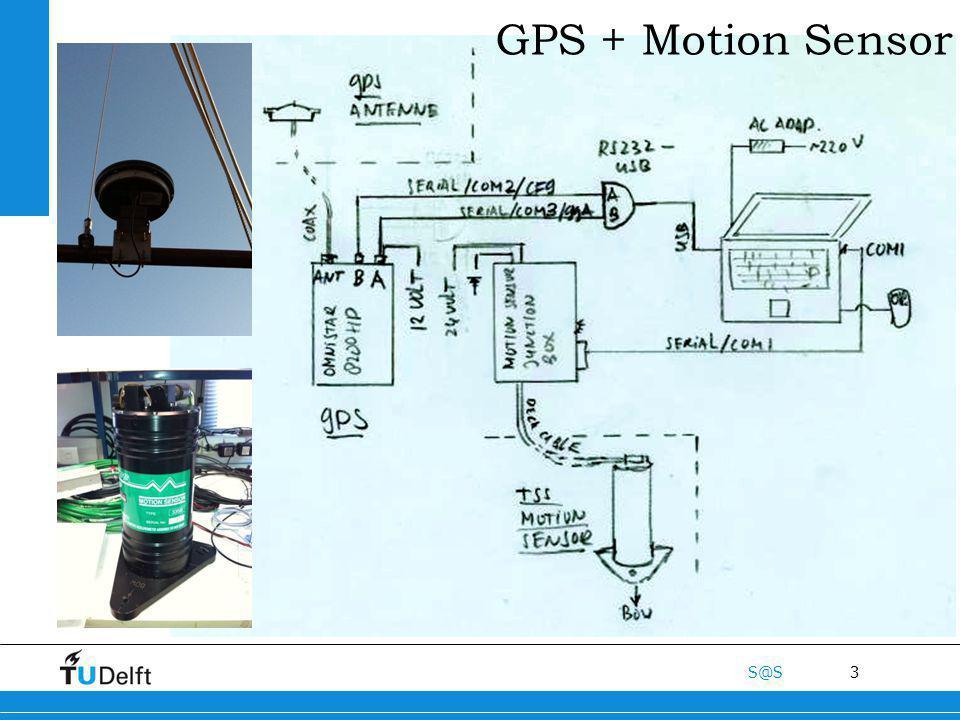 3 S@S GPS + Motion Sensor