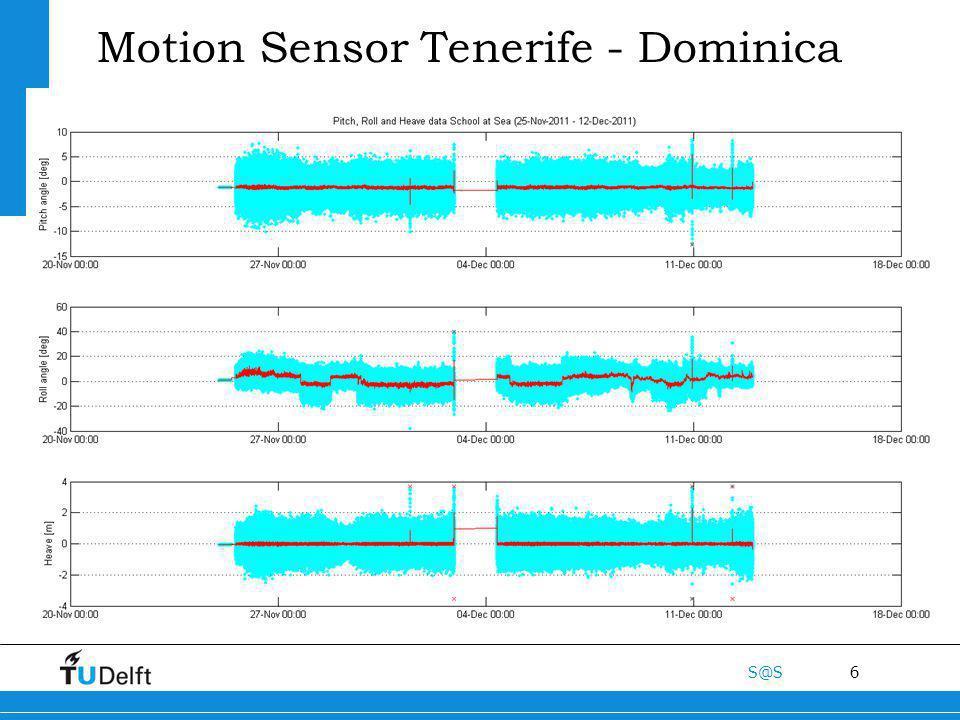 6 S@S Motion Sensor Tenerife - Dominica