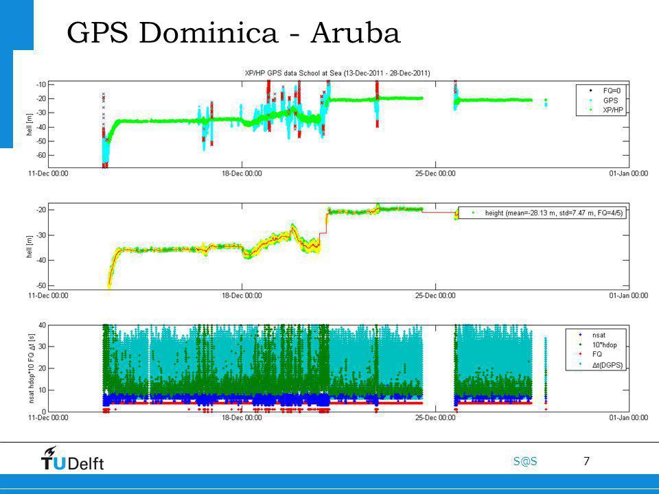 7 S@S GPS Dominica - Aruba