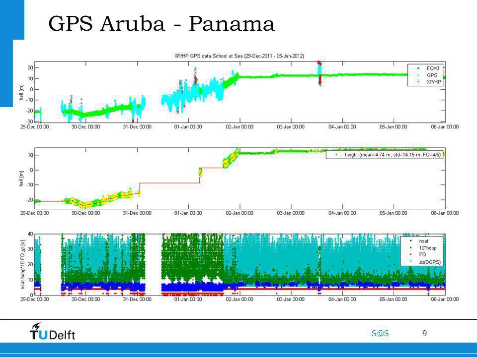 9 S@S GPS Aruba - Panama