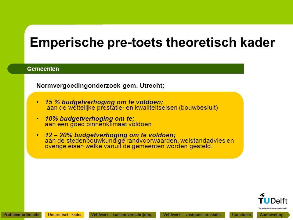 Normvergoedingonderzoek gem. Utrecht; 15 % budgetverhoging om te voldoen; aan de wettelijke prestatie- en kwaliteitseisen (bouwbesluit) 10% budgetverh