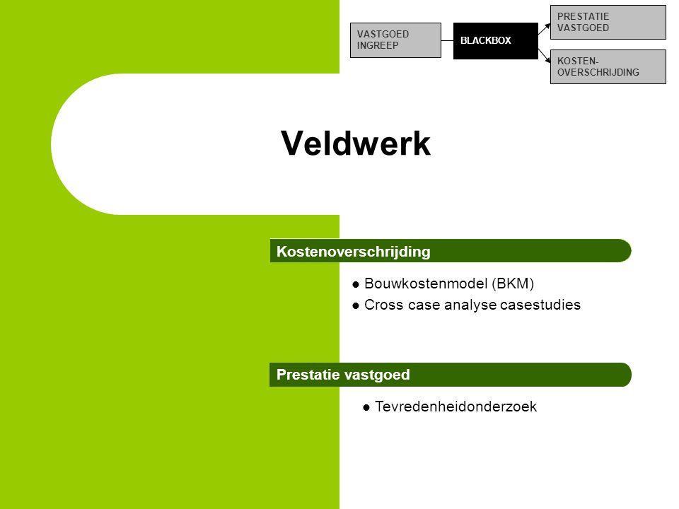 Veldwerk Bouwkostenmodel (BKM) Cross case analyse casestudies Prestatie vastgoed Kostenoverschrijding Tevredenheidonderzoek VASTGOED INGREEP BLACKBOX