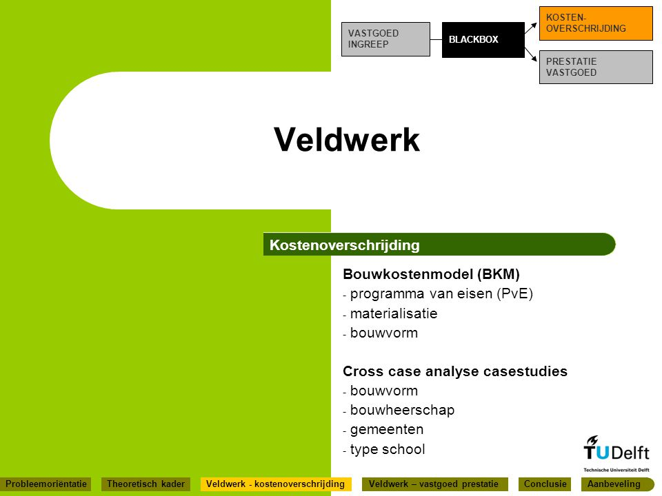 Veldwerk Bouwkostenmodel (BKM) - programma van eisen (PvE) - materialisatie - bouwvorm Cross case analyse casestudies - bouwvorm - bouwheerschap - gem