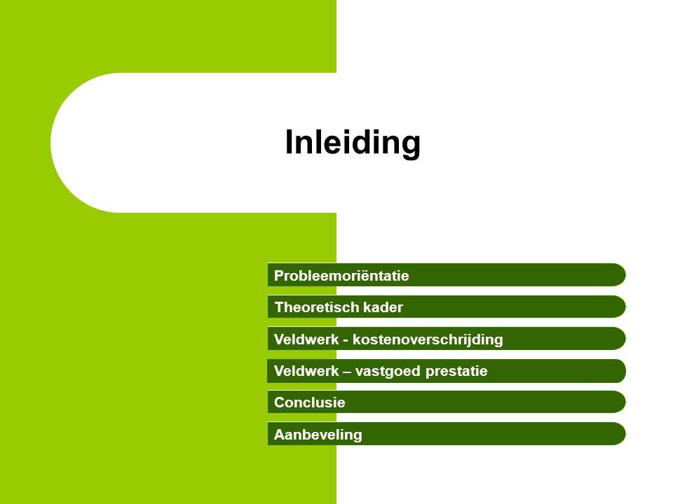Inleiding Veldwerk – vastgoed prestatie Theoretisch kader Veldwerk - kostenoverschrijding Probleemoriëntatie Conclusie Aanbeveling