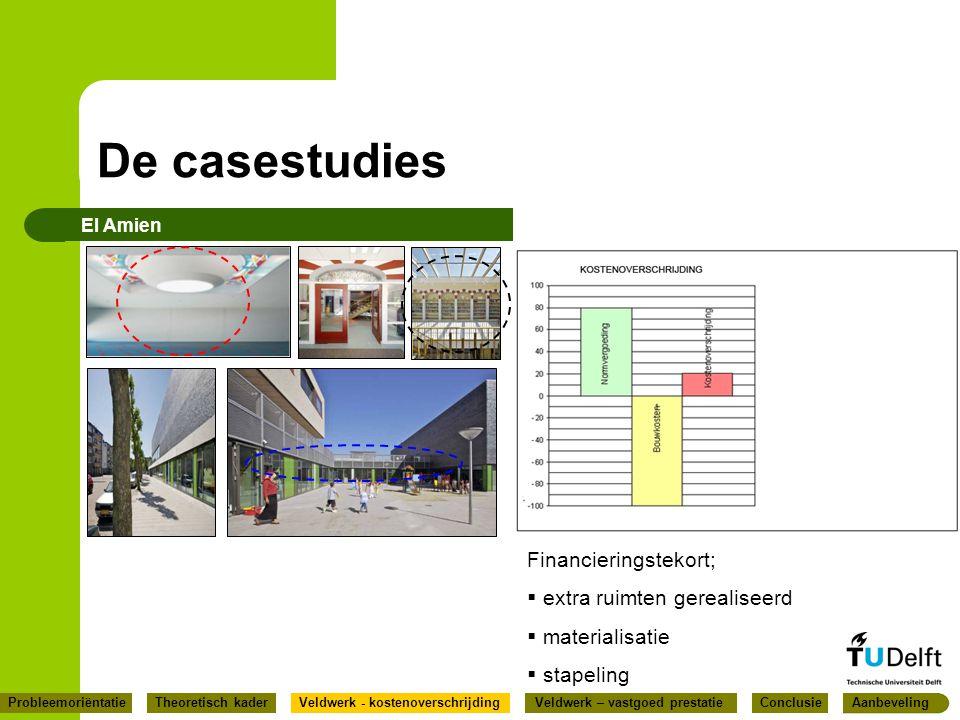 De casestudies El Amien Voorschool Zorg en Welzijn Basisschool Financieringstekort;  extra ruimten gerealiseerd  materialisatie  stapeling Conclusi