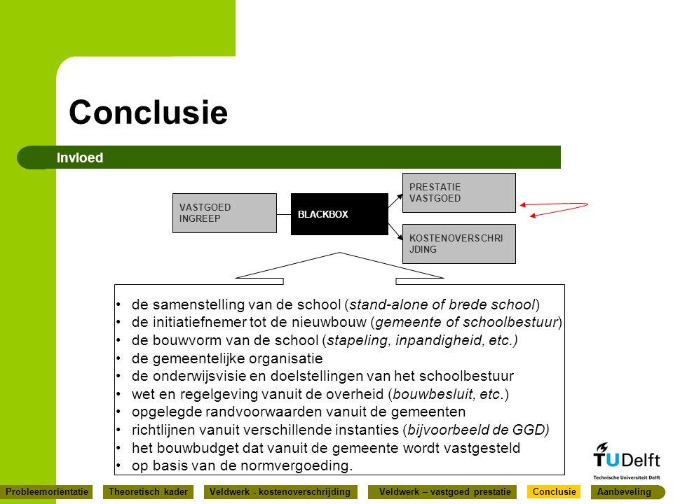 Invloed VASTGOED INGREEP BLACKBOX PRESTATIE VASTGOED KOSTENOVERSCHRI JDING de samenstelling van de school (stand-alone of brede school) de initiatiefn