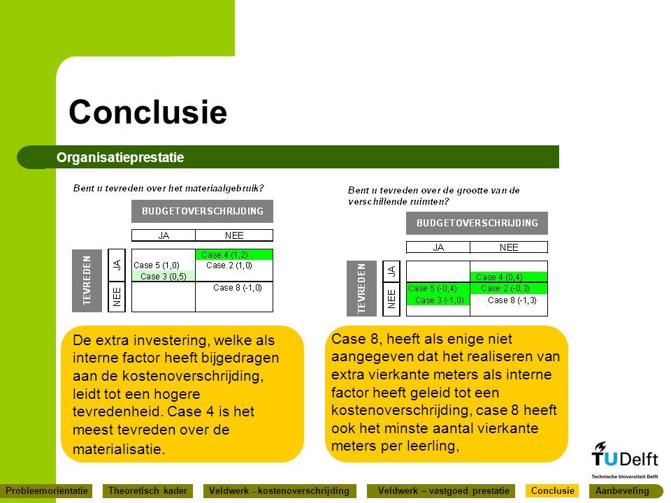 Conclusie Organisatieprestatie De extra investering, welke als interne factor heeft bijgedragen aan de kostenoverschrijding, leidt tot een hogere tevr