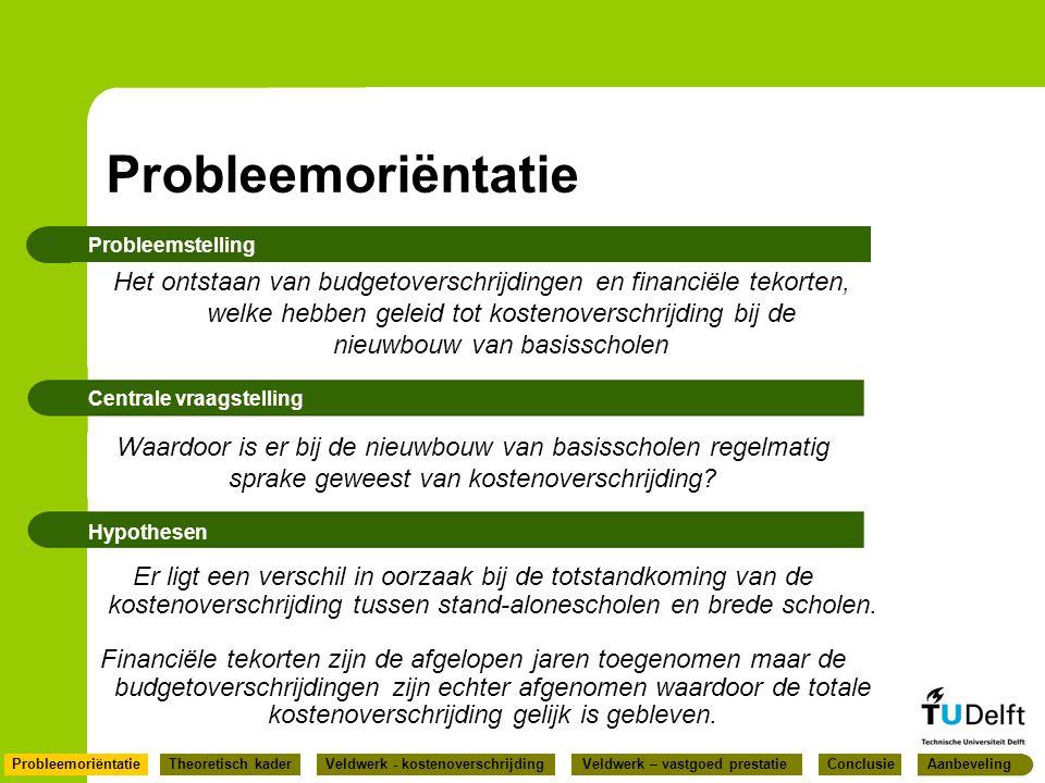 Probleemoriëntatie Het ontstaan van budgetoverschrijdingen en financiële tekorten, welke hebben geleid tot kostenoverschrijding bij de nieuwbouw van b