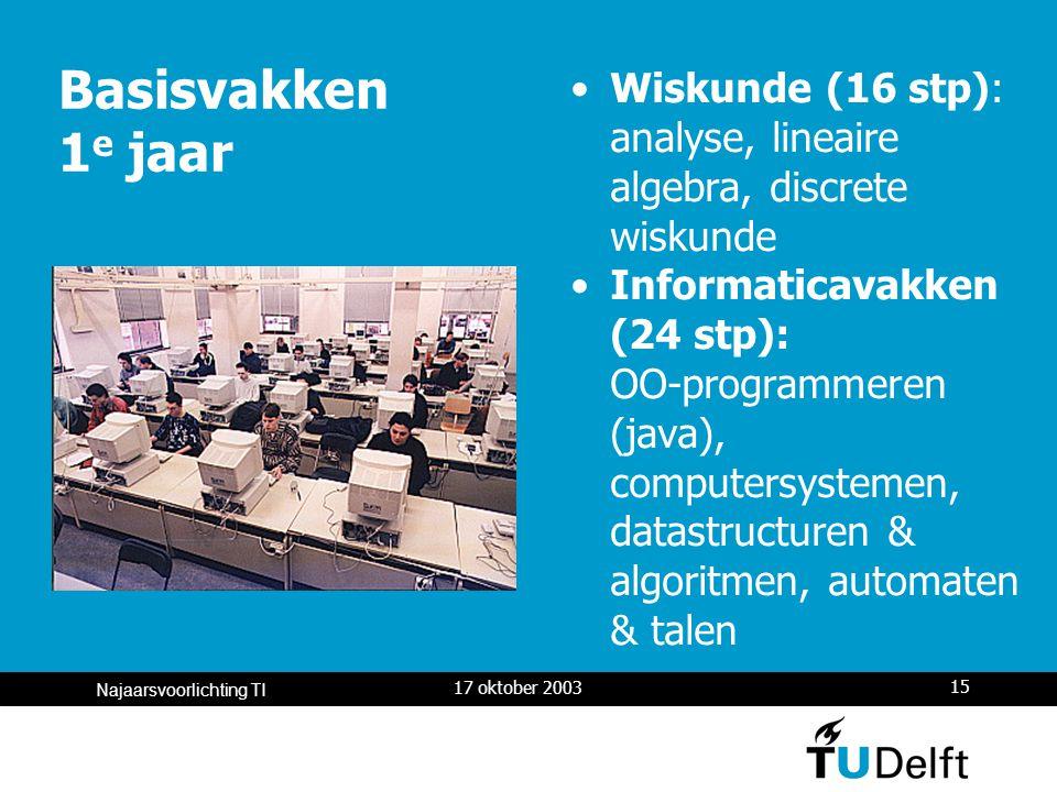 17 oktober 2003 15 Najaarsvoorlichting TI Basisvakken 1 e jaar Wiskunde (16 stp): analyse, lineaire algebra, discrete wiskunde Informaticavakken (24 stp): OO-programmeren (java), computersystemen, datastructuren & algoritmen, automaten & talen