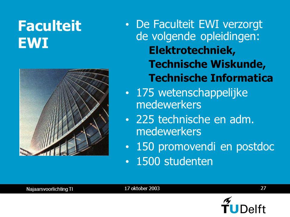 17 oktober 2003 27 Najaarsvoorlichting TI Faculteit EWI De Faculteit EWI verzorgt de volgende opleidingen: Elektrotechniek, Technische Wiskunde, Technische Informatica 175 wetenschappelijke medewerkers 225 technische en adm.