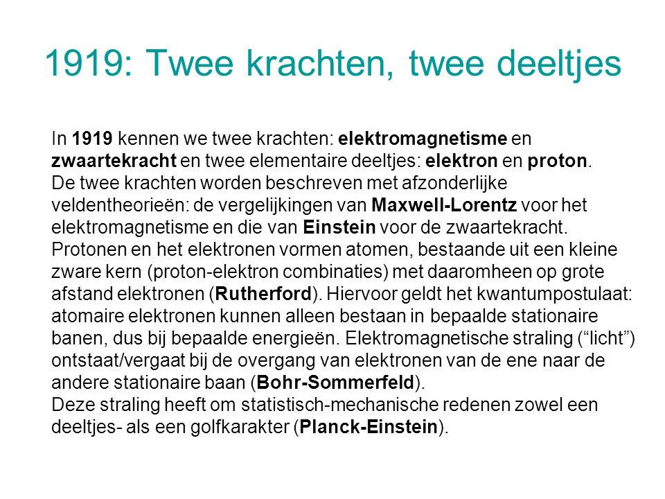 1919: Twee krachten, twee deeltjes In 1919 kennen we twee krachten: elektromagnetisme en zwaartekracht en twee elementaire deeltjes: elektron en proton.