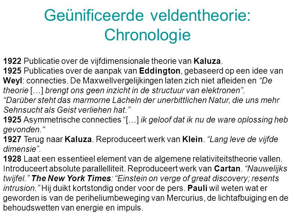 Geünificeerde veldentheorie: Chronologie 1922 Publicatie over de vijfdimensionale theorie van Kaluza.