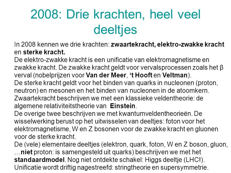 2008: Drie krachten, heel veel deeltjes In 2008 kennen we drie krachten: zwaartekracht, elektro-zwakke kracht en sterke kracht.