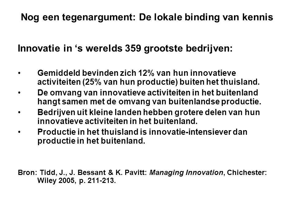 Nog een tegenargument: De lokale binding van kennis Innovatie in 's werelds 359 grootste bedrijven: Gemiddeld bevinden zich 12% van hun innovatieve ac