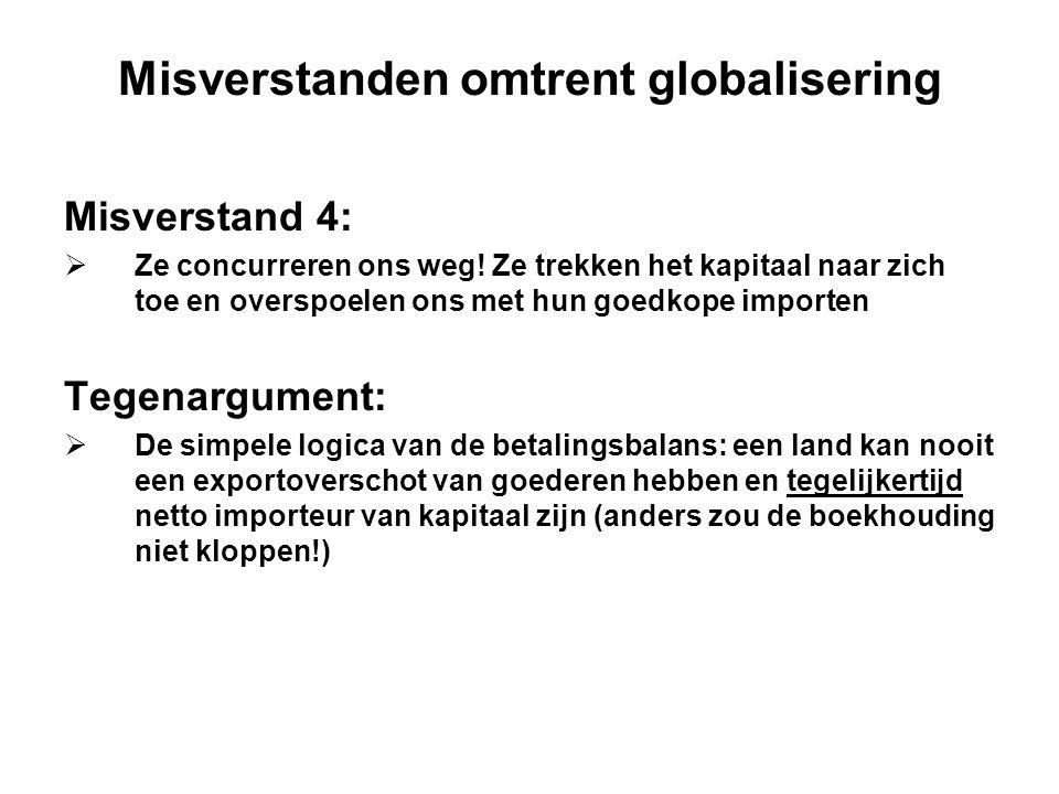 Misverstanden omtrent globalisering Misverstand 4:  Ze concurreren ons weg! Ze trekken het kapitaal naar zich toe en overspoelen ons met hun goedkope