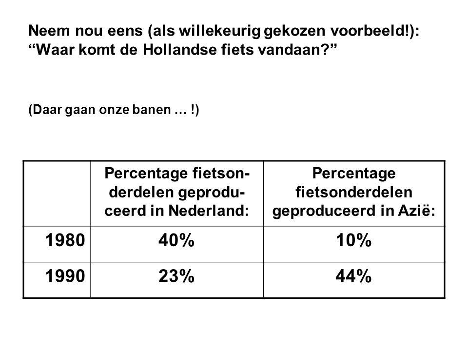"""Neem nou eens (als willekeurig gekozen voorbeeld!): """"Waar komt de Hollandse fiets vandaan?"""" (Daar gaan onze banen … !) Percentage fietson- derdelen ge"""