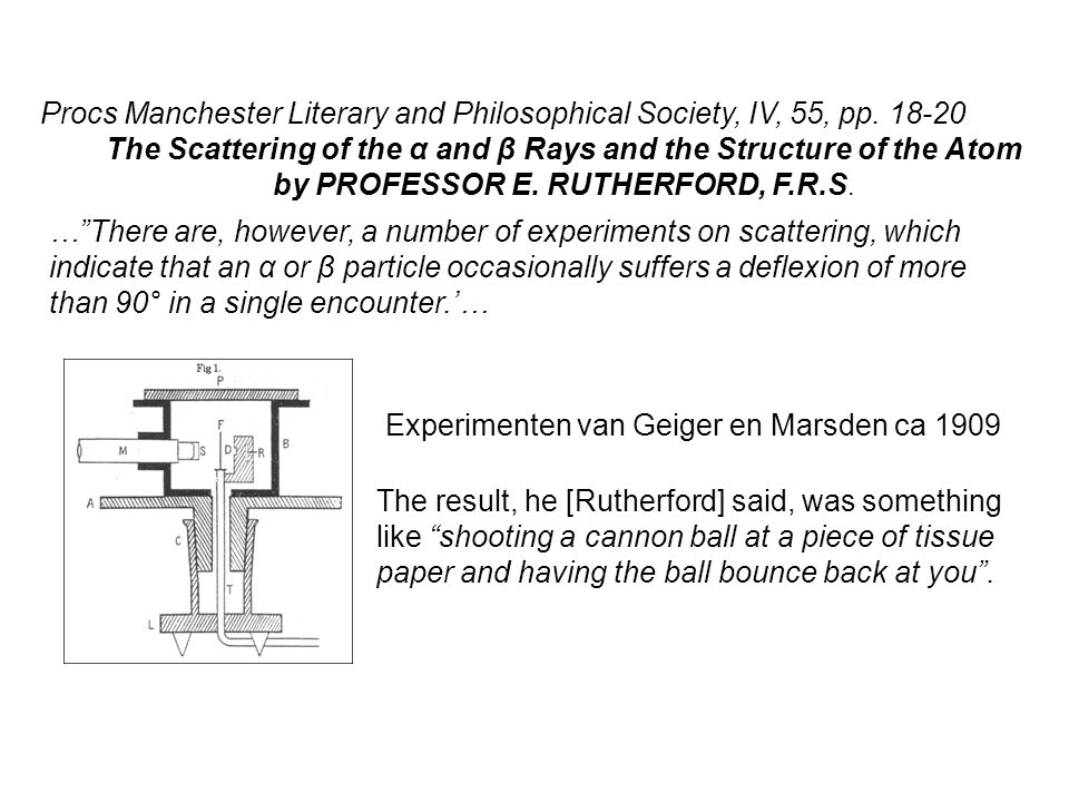 Procs Manchester Literary and Philosophical Society, IV, 55, pp. 18-20 The Scattering of the α and β Rays and the Structure of the Atom by PROFESSOR E