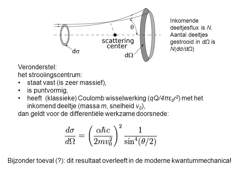 Veronderstel: het strooiingscentrum: staat vast (is zeer massief), is puntvormig, heeft (klassieke) Coulomb wisselwerking (qQ/4πε 0 r 2 ) met het inko