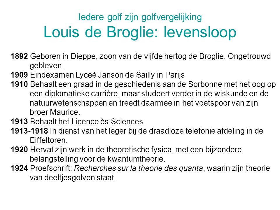 Iedere golf zijn golfvergelijking Louis de Broglie: levensloop 1892 Geboren in Dieppe, zoon van de vijfde hertog de Broglie.