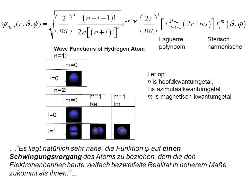 … Es liegt natürlich sehr nahe, die Funktion ψ auf einen Schwingungsvorgang des Atoms zu beziehen, dem die den Elektronenbahnen heute vielfach bezweifelte Realität in höherem Maße zukommt als ihnen. … Wave Functions of Hydrogen Atom n=1: l=0 m=0 n=2: l=1 l=0 m=1 Im m=1 Re m=0 Laguerre polynoom Sferisch harmonische Let op: n is hoofdkwantumgetal, l is azimutaalkwantumgetal, m is magnetisch kwantumgetal