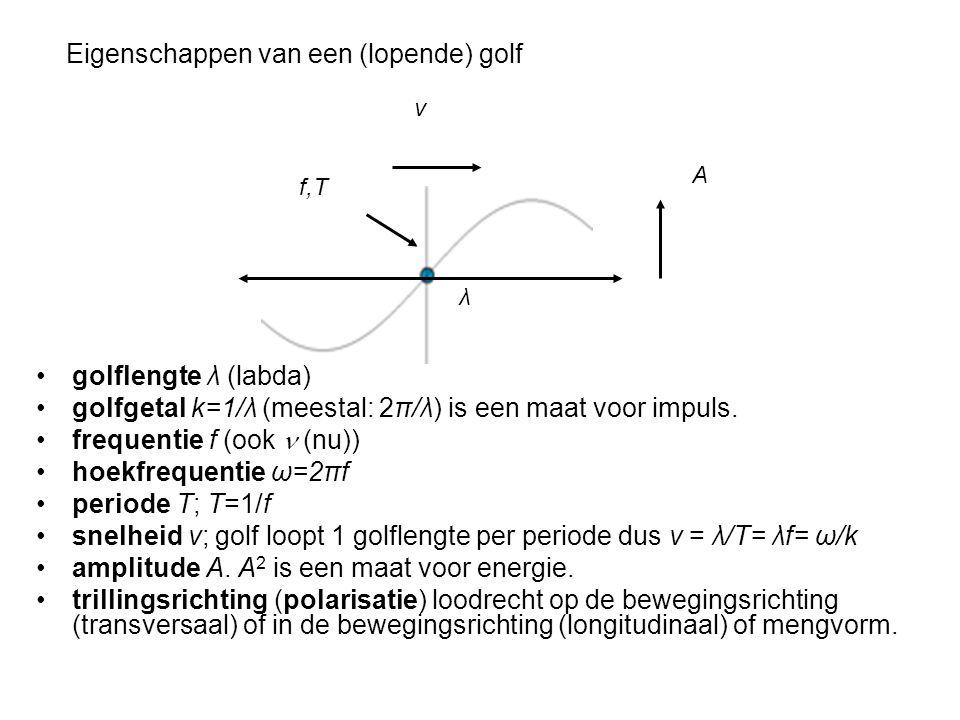 Beschrijving van een lopende 1-dimensionale sinusvormige golf met k=2π/λ en ω=2πf (ter herinnering: v=λf=ω/k).