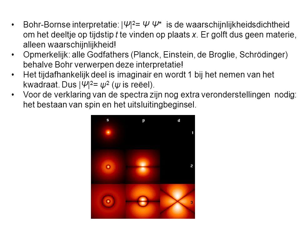 Bohr-Bornse interpretatie: |Ψ| 2 = Ψ Ψ* is de waarschijnlijkheidsdichtheid om het deeltje op tijdstip t te vinden op plaats x.