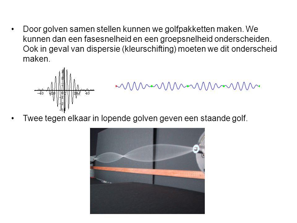 Iedere golf zijn golfvergelijking De Broglie: het vervolg De Broglie bewijst later dat de groepssnelheid van de fictieve materiegolven gelijk is aan de waarneembare deeltjessnelheid.