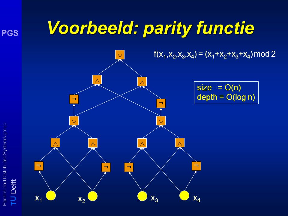T U Delft Parallel and Distributed Systems group PGS Voorbeeld: parity functie ¬ ¬    x1x1 x2x2 x3x3 x4  ¬  ¬ ¬    x4x4  ¬ size = O(n) depth = O(log n) f(x 1,x 2,x 3,x 4 ) = (x 1 +x 2 +x 3 +x 4 ) mod 2