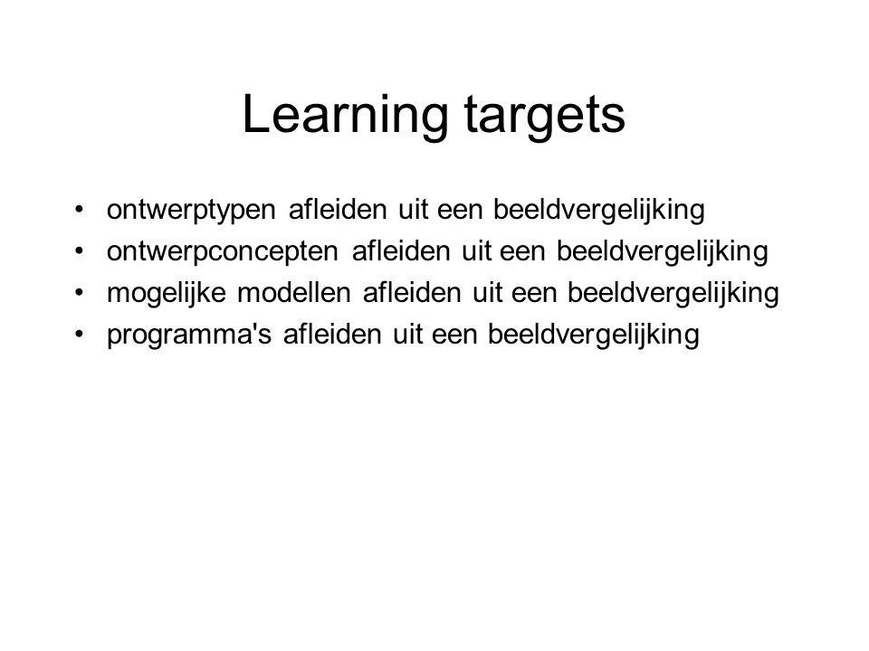 Learning targets ontwerptypen afleiden uit een beeldvergelijking ontwerpconcepten afleiden uit een beeldvergelijking mogelijke modellen afleiden uit een beeldvergelijking programma s afleiden uit een beeldvergelijking