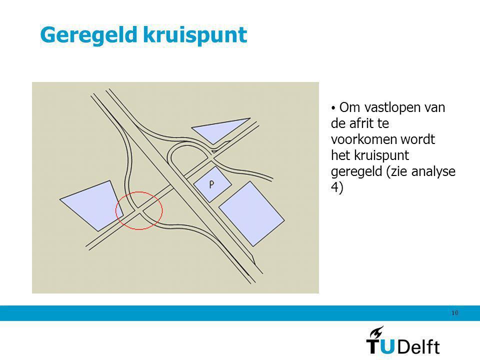 10 Geregeld kruispunt Om vastlopen van de afrit te voorkomen wordt het kruispunt geregeld (zie analyse 4)