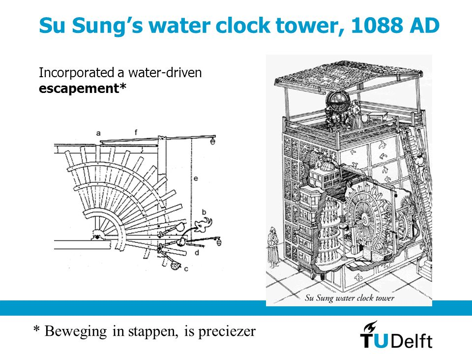 Su Sung's water clock tower, 1088 AD Incorporated a water-driven escapement* clock * Beweging in stappen, is preciezer