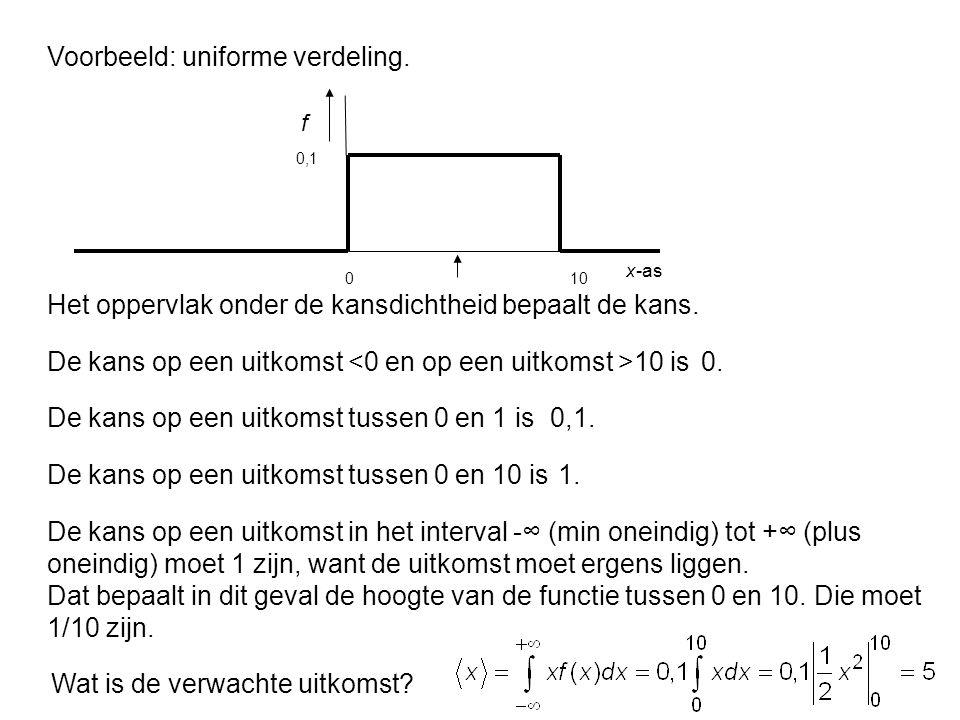 x-as 010 0,1 De kans op een uitkomst in het interval -∞ (min oneindig) tot +∞ (plus oneindig) moet 1 zijn, want de uitkomst moet ergens liggen. Dat be