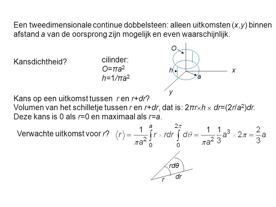 Een tweedimensionale continue dobbelsteen: alleen uitkomsten (x,y) binnen afstand a van de oorsprong zijn mogelijk en even waarschijnlijk. Kans op een