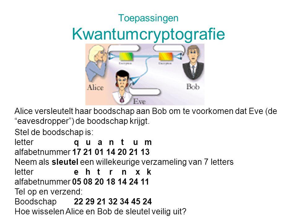 Toepassingen Kwantumcryptografie Stel de boodschap is: letter q u a n t u m alfabetnummer 17 21 01 14 20 21 13 Neem als sleutel een willekeurige verzameling van 7 letters letter e h t r n x k alfabetnummer 05 08 20 18 14 24 11 Tel op en verzend: Boodschap22 29 21 32 34 45 24 Hoe wisselen Alice en Bob de sleutel veilig uit.