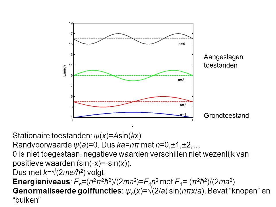 Stationaire toestanden: ψ(x)=Asin(kx). Randvoorwaarde ψ(a)=0. Dus ka=nπ met n=0,±1,±2,… 0 is niet toegestaan, negatieve waarden verschillen niet wezen