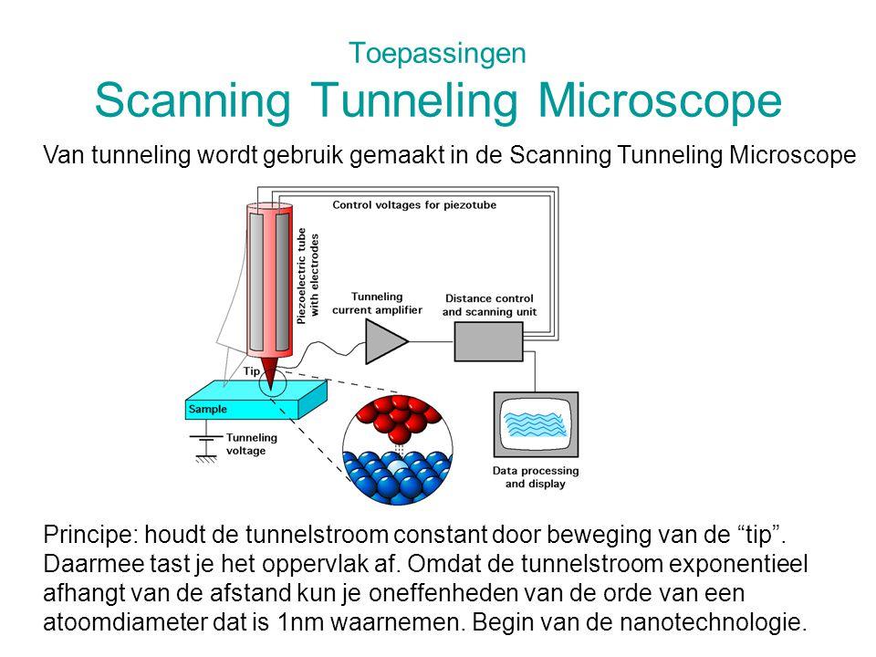 Van tunneling wordt gebruik gemaakt in de Scanning Tunneling Microscope Toepassingen Scanning Tunneling Microscope Principe: houdt de tunnelstroom constant door beweging van de tip .