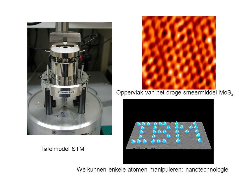 Tafelmodel STM Oppervlak van het droge smeermiddel MoS 2 We kunnen enkele atomen manipuleren: nanotechnologie