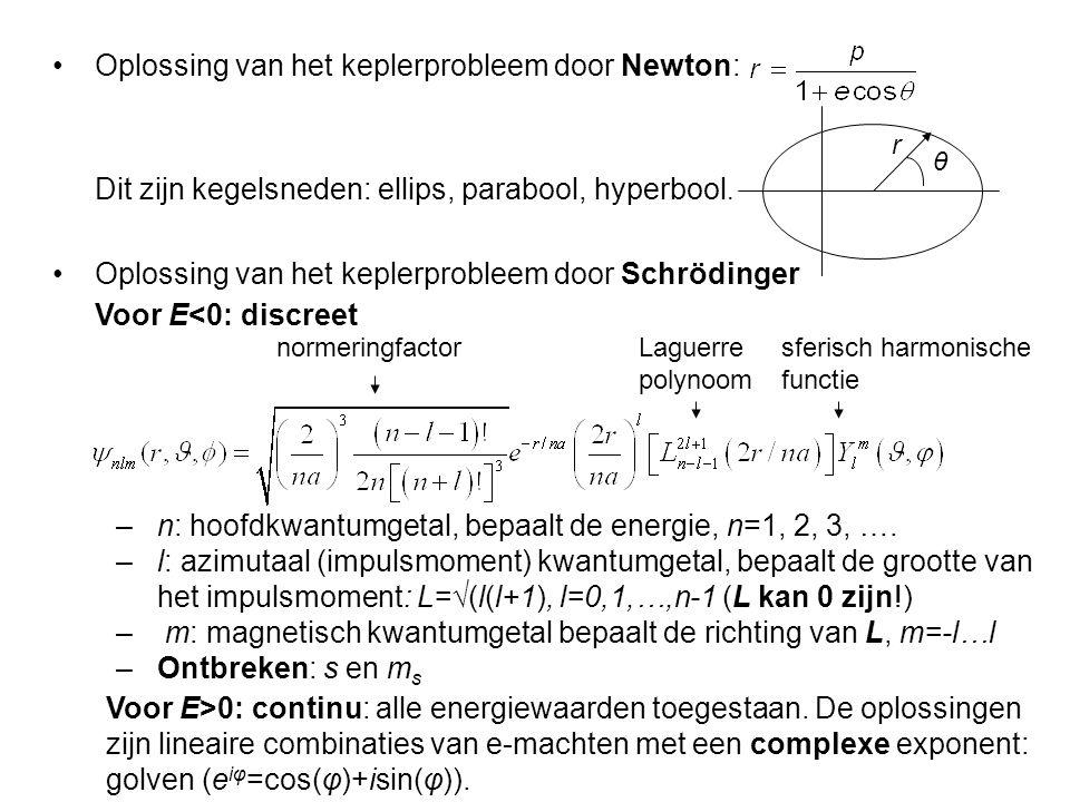 –n: hoofdkwantumgetal, bepaalt de energie, n=1, 2, 3, …. –l: azimutaal (impulsmoment) kwantumgetal, bepaalt de grootte van het impulsmoment: L=√(l(l+1