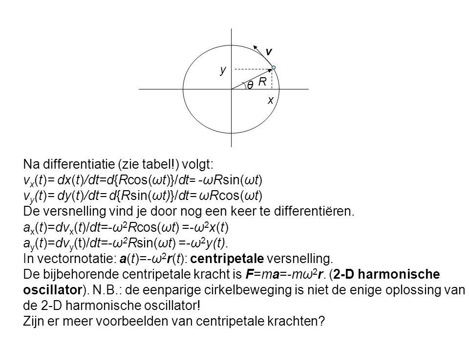 a x (t)=dv x (t)/dt=-ω 2 Rcos(ωt) =-ω 2 x(t) a y (t)=dv y (t)/dt=-ω 2 Rsin(ωt) =-ω 2 y(t). In vectornotatie: a(t)=-ω 2 r(t): centripetale versnelling.