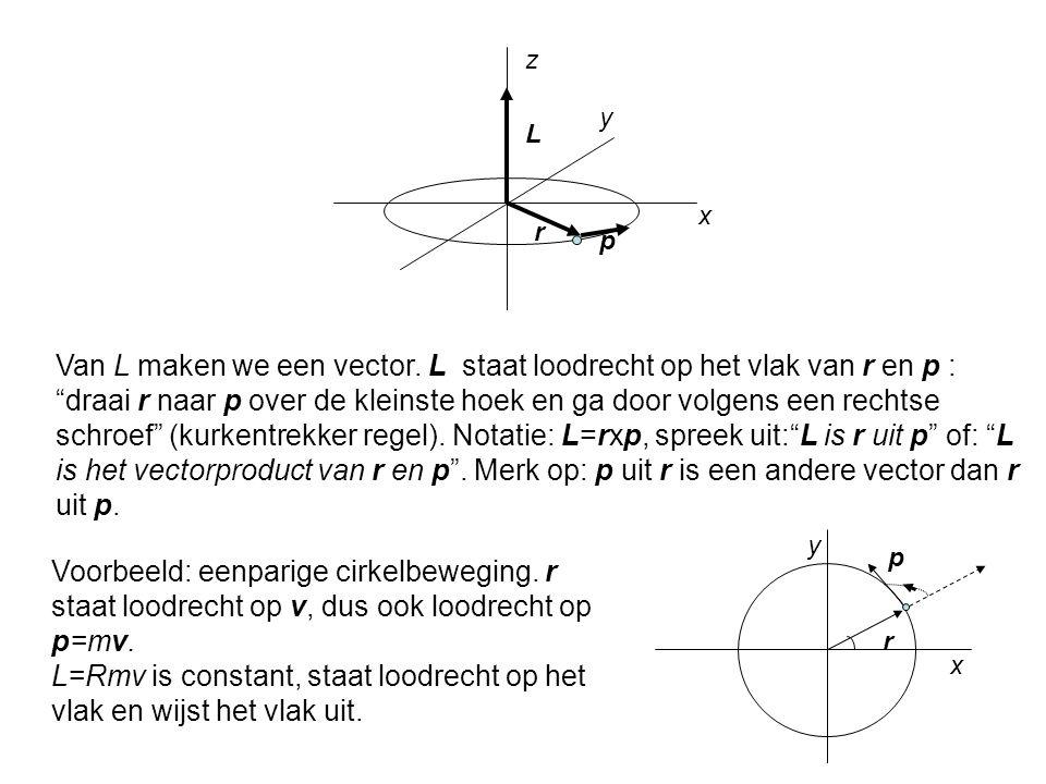 """z x y L r p Van L maken we een vector. L staat loodrecht op het vlak van r en p : """"draai r naar p over de kleinste hoek en ga door volgens een rechtse"""