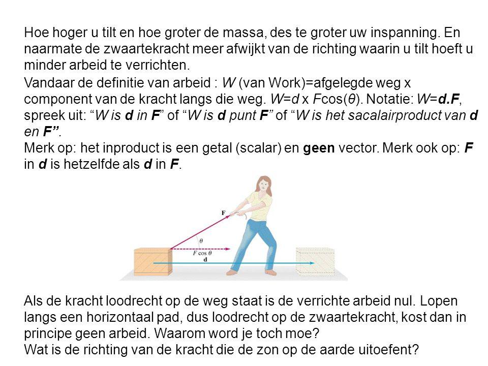 """Vandaar de definitie van arbeid : W (van Work)=afgelegde weg x component van de kracht langs die weg. W=d x Fcos(θ). Notatie: W=d.F, spreek uit: """"W is"""
