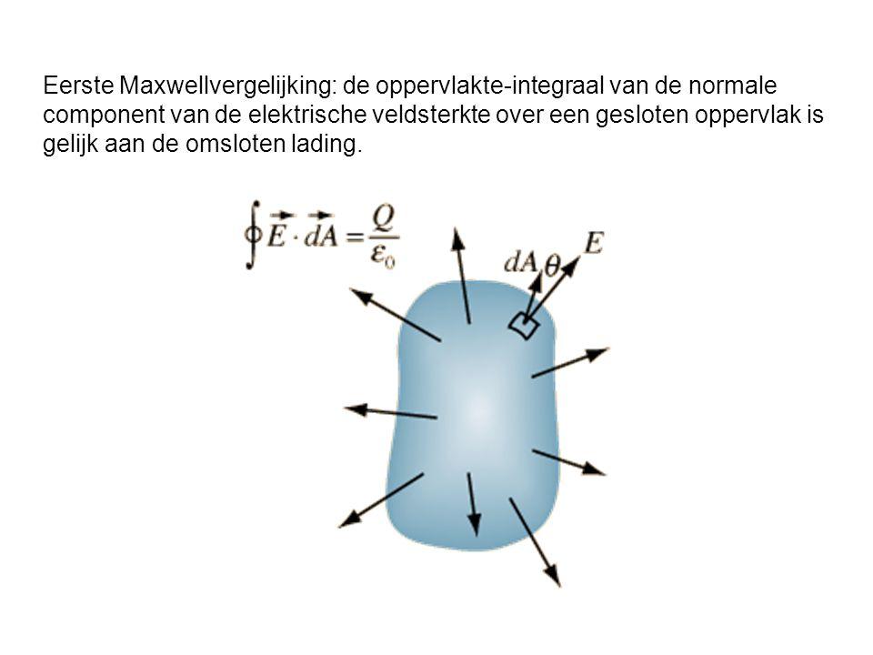 Eerste Maxwellvergelijking: de oppervlakte-integraal van de normale component van de elektrische veldsterkte over een gesloten oppervlak is gelijk aan de omsloten lading.