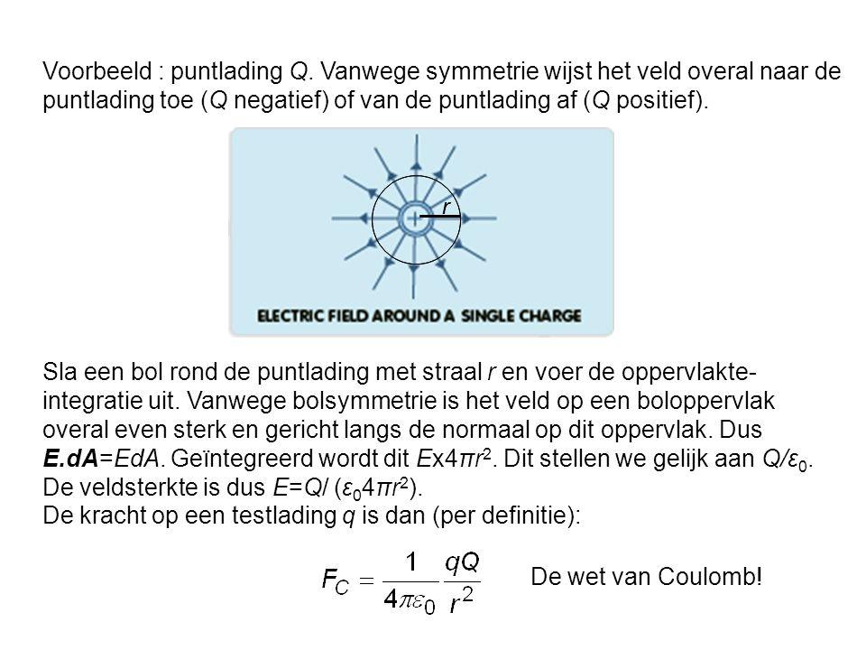 Voorbeeld : puntlading Q. Vanwege symmetrie wijst het veld overal naar de puntlading toe (Q negatief) of van de puntlading af (Q positief). Sla een bo