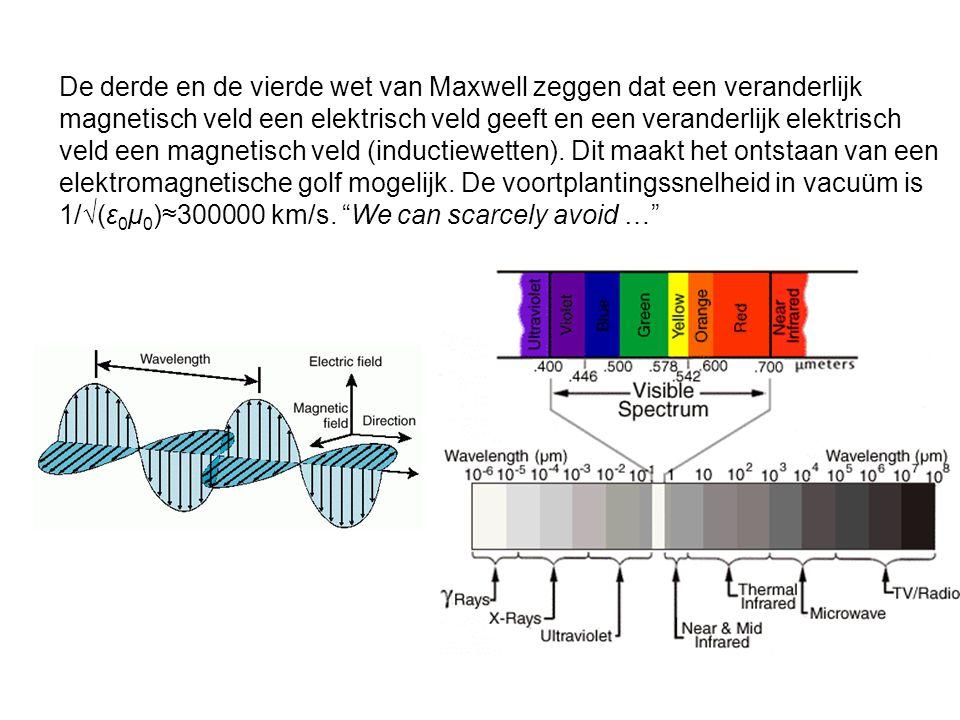 De derde en de vierde wet van Maxwell zeggen dat een veranderlijk magnetisch veld een elektrisch veld geeft en een veranderlijk elektrisch veld een magnetisch veld (inductiewetten).