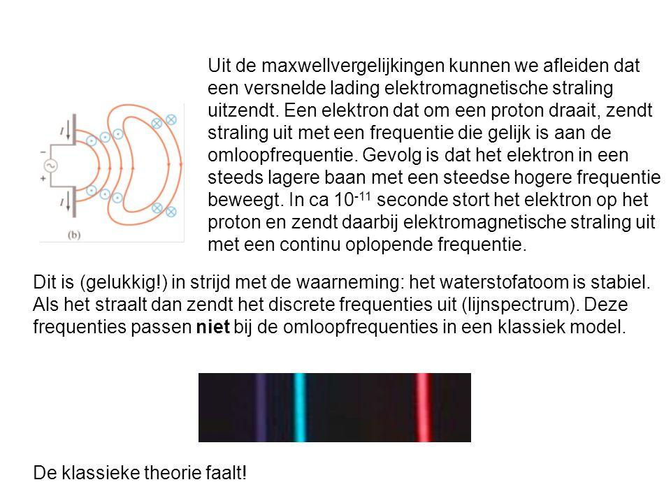 Uit de maxwellvergelijkingen kunnen we afleiden dat een versnelde lading elektromagnetische straling uitzendt. Een elektron dat om een proton draait,