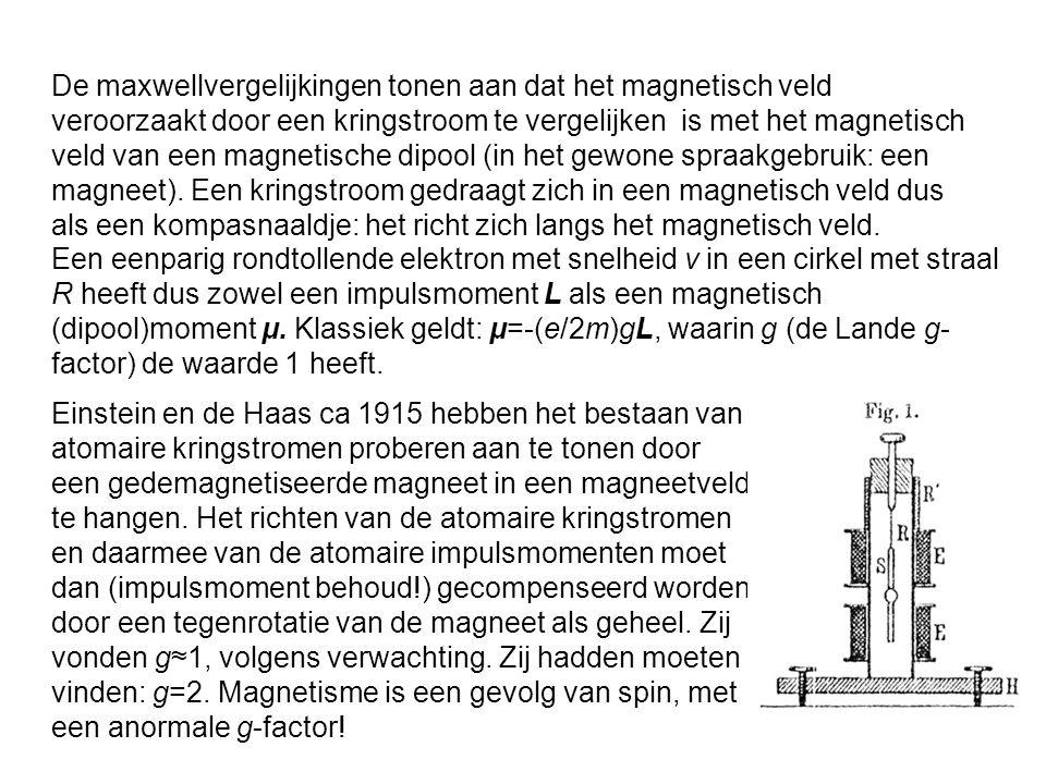 De maxwellvergelijkingen tonen aan dat het magnetisch veld veroorzaakt door een kringstroom te vergelijken is met het magnetisch veld van een magnetis