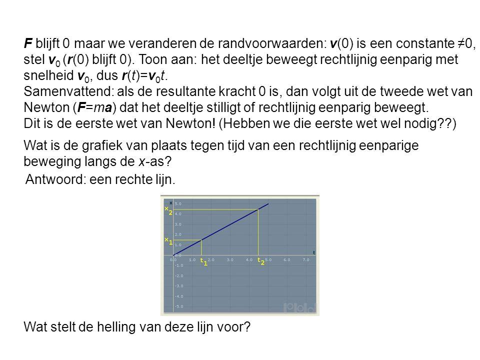 F blijft 0 maar we veranderen de randvoorwaarden: v(0) is een constante ≠0, stel v 0 (r(0) blijft 0).