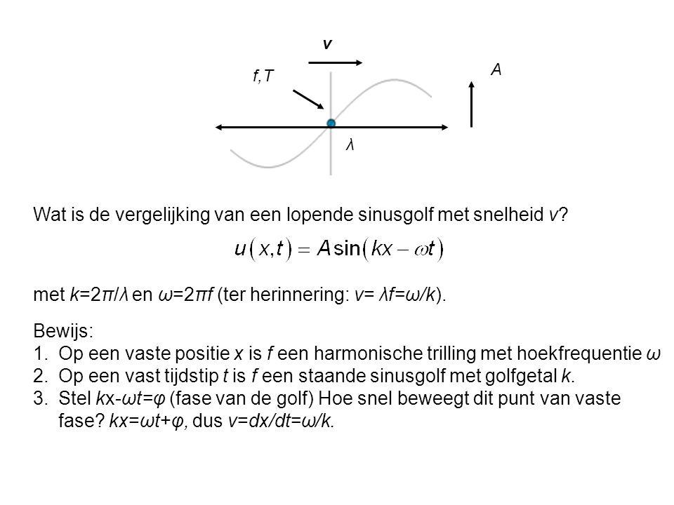 Wat is de vergelijking van een lopende sinusgolf met snelheid v? met k=2π/λ en ω=2πf (ter herinnering: v= λf=ω/k). λ f,T A v Bewijs: 1.Op een vaste po