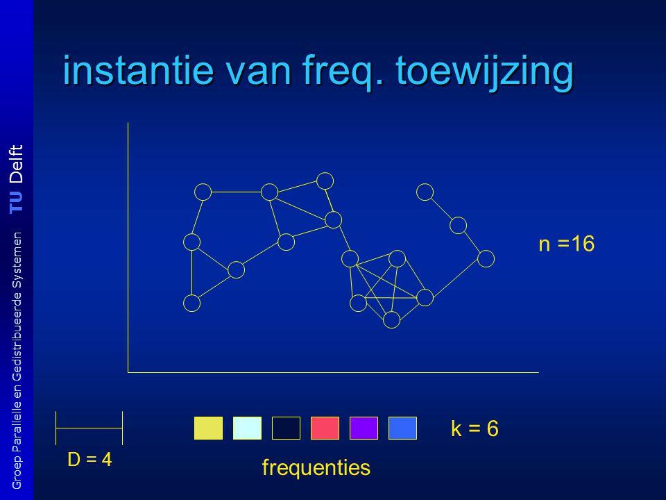 TU Delft Groep Parallelle en Gedistribueerde Systemen instantie van freq. toewijzing D = 4 frequenties n =16 k = 6