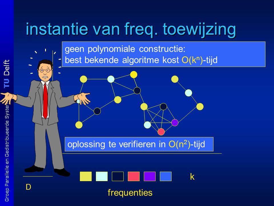 TU Delft Groep Parallelle en Gedistribueerde Systemen instantie van freq. toewijzing D frequenties oplossing te verifieren in O(n 2 )-tijd k geen poly